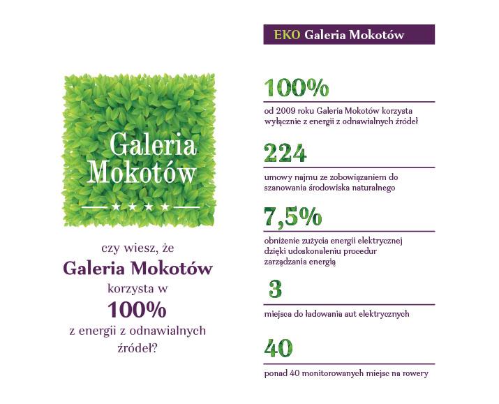 EKO Galeria Mokotów